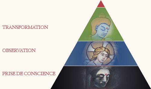 Gurdjieff-Pyramid-fr-3Steps